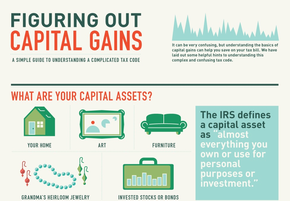 Topic No. 409 Capital Gains and Losses | Internal Revenue