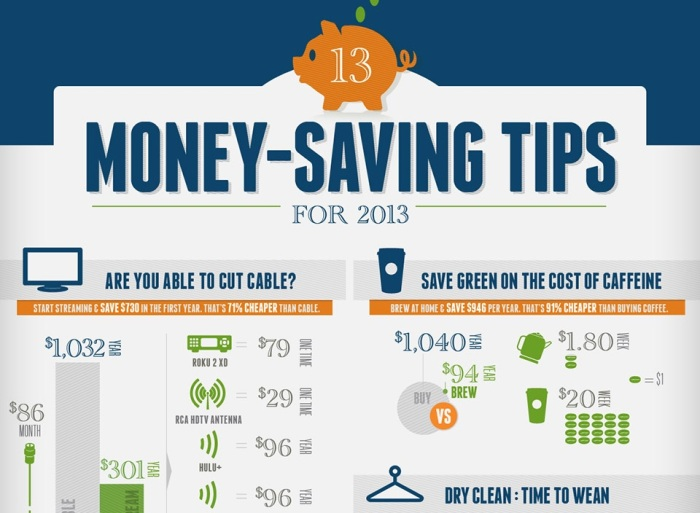13 Money Saving Tips