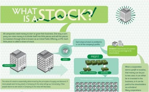 Stock Infographic
