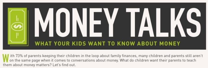 Money Talks Infographic
