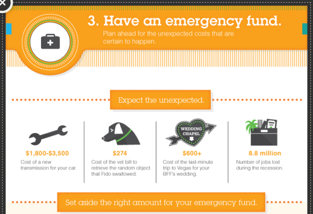 Emergency Fund Infographic