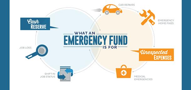 Emergency Fund 101