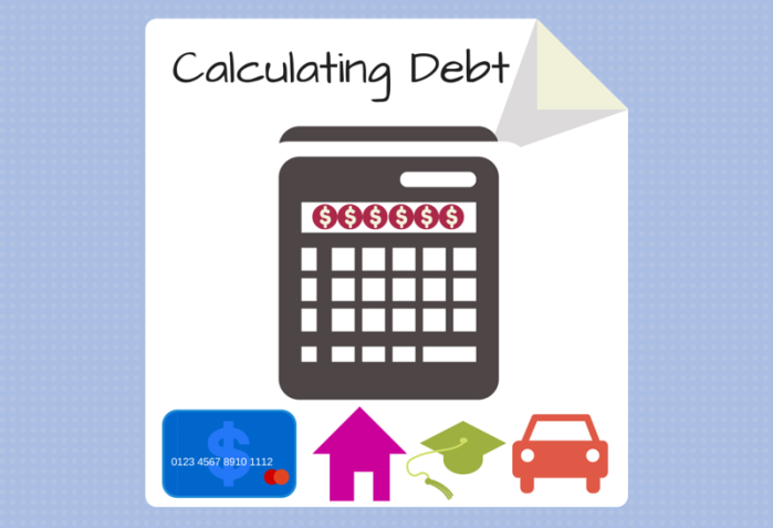 Calculating Debt