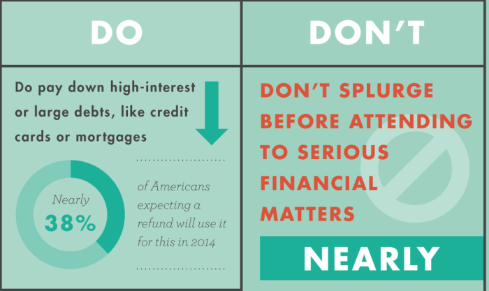 Tax Refund do's dont's